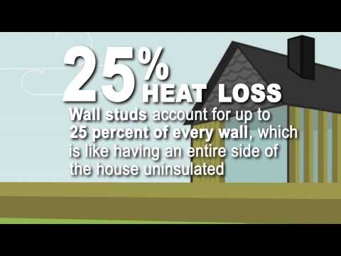 Insulated Siding: Keep the Heat Where It Belongs