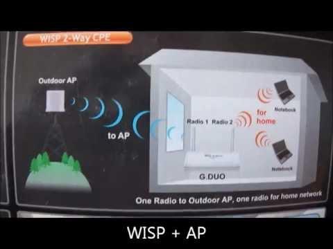 PD - Compartilhar Internet Antena Rádio e Roteador (AP) Air Live G.Duo