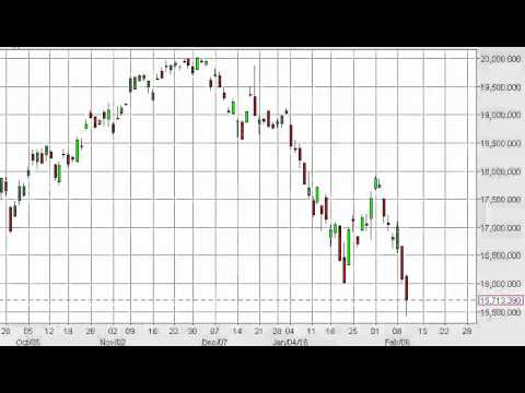 Nikkei Technical Analysis for February 12 2016 by FXEmpire.com