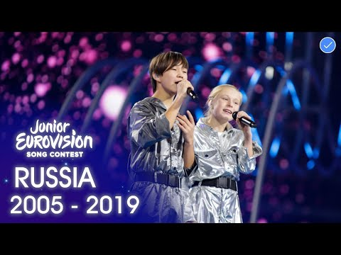 Russia in The Junior Eurovision Song Contest 2005 - 2019