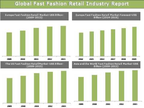 Global Retail Industry Global Fast Fashion Retail