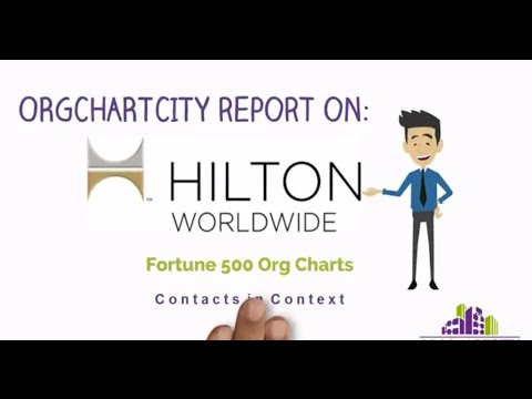 Hilton Org Charts video by OrgChartCity
