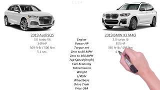 2019 BMW X3 M40i vs 2019 Audi SQ5