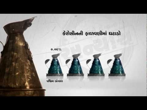 Injustice to the people of Gujarat by Central Government by decreasing the allocation of Kerosene