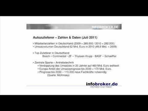 Autozulieferer - Branche Kompakt