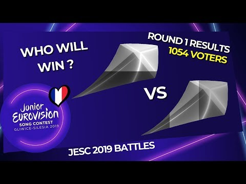 Junior Eurovision 2019 Battles | Round 1 RESULTS (1054 VOTERS)