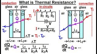 Physics: Ch 24B - Convection: Test Your Knowledge (2 of 26) What is Thermal Resistance?