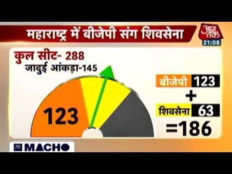 Shiv Sena toes BJP line