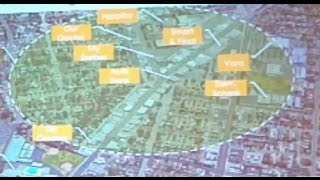 ENTIRE AGENDA 21 PRISON GRID SHOWN IN ONE MEETING. FONTANA GENERAL PLAN.