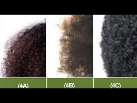 Healthy Locs: Which Oils are Best for Your Hair Type?