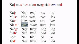 Reading Hmong words with tones
