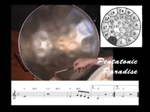 An Introduction To The Steel Drum - V2010
