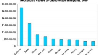 Do Undocumented Immigrants Pay Taxes?