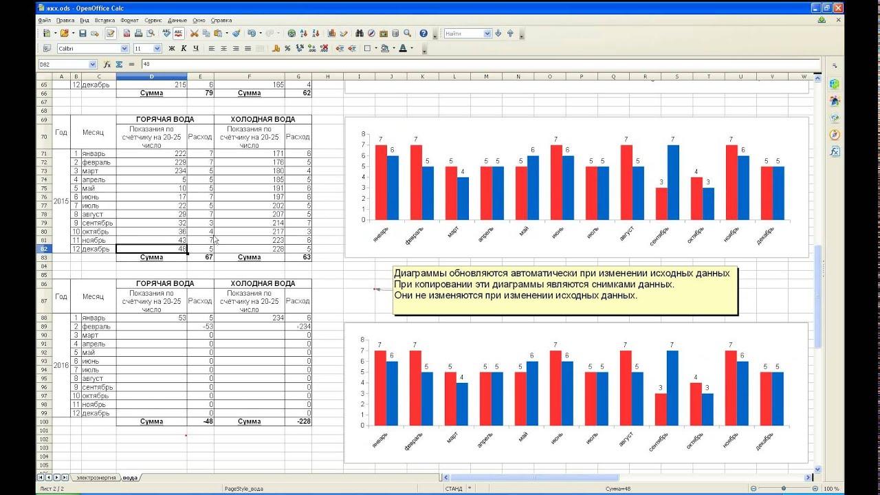 Процентная диаграмма в Excel инструкция по созданию 4