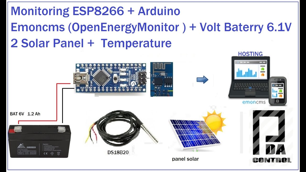 adc - Solar power monitoring with Raspberry Pi