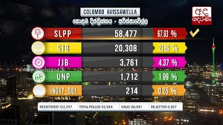 Polling Division - Avissawella