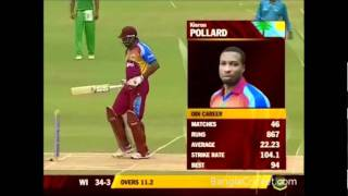 Bangladesh vs West Indies ODI 3: Nasir Hossain 2 Wickets (Oct 18, 2011)