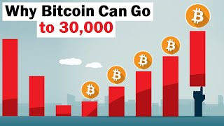 Why Bitcoin Will Go to 30,000