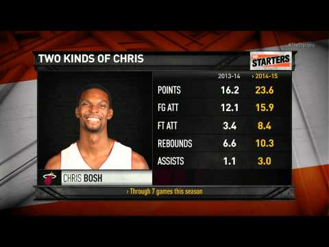 Chris Bosh: Under Appreciated –The Starters