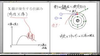 高校物理解説講義:「X線」講義5