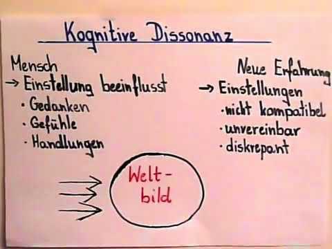 Psychologie lernen: Kognitive Dissonanz