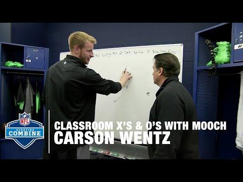 Carson Wentz North Dakota St Qb Chalkboard Session 2016 Nfl