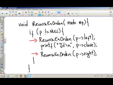 Clase 6: Filas, Buffer Circular y árboles binarios de búsqueda