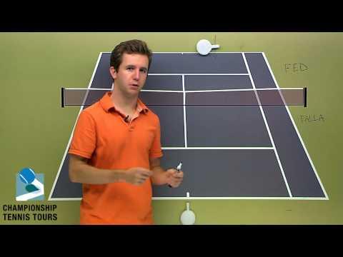 Roger Federer vs Alejandro Falla -- French Open 2010 Video