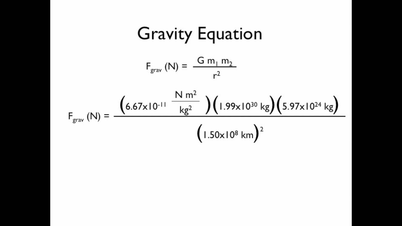 scientists have tried to solve the mysteries of gravity Free memberships are available to new teachers at schools that have not tried mystery science and new homeschool parents  mystery 5: why do you have to clean a.