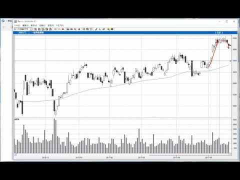 【株の学校123】2017年5月22日の日経平均株価&ピックアップ銘柄チャート解説