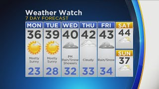 CBS 2 Weather Watch 10 p.m. 12/9/18