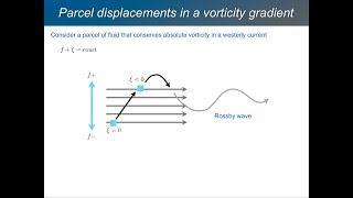 GFD 3.1 - Barotropic Rossby waves