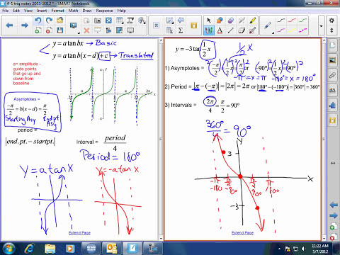 How to Graph Sine, Cosine, and Tangent Functions