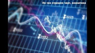 Не так страшен чарт, аналитика - 13.06.2018; 16:00 (мск)