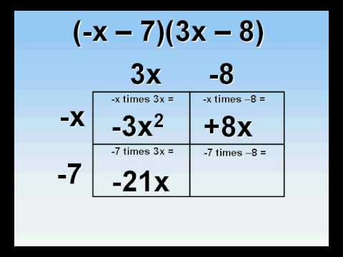 What\'s in the BOX? Factoring Trinomials | Tutoring towards success