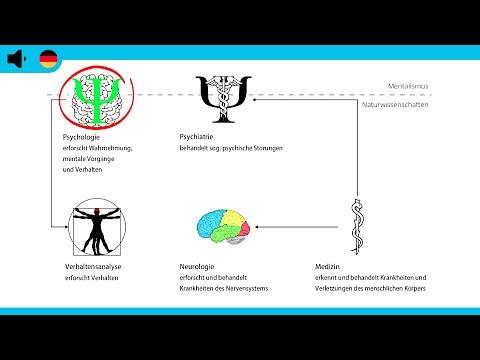 Menschliches Verhalten – Psychologie, Psychiatrie, Neurologie, Verhaltensanalyse