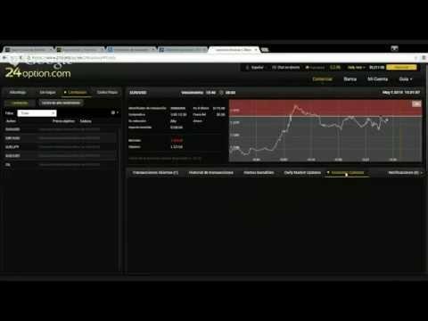 Limites En Opciones Financieras
