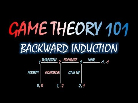 Game Theory 101: Backward Induction