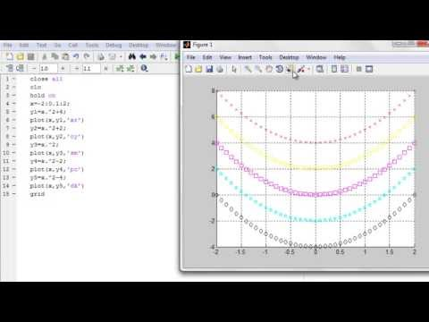 Tutorial de Matlab 6: Graficos parte 1