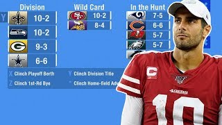 How Will the NFC Playoff Picture Shake Out?