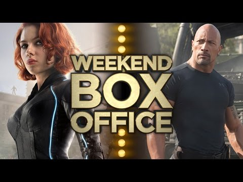 Weekend Box Office - May 1-3, 2015 - Studio Earnings Report HD