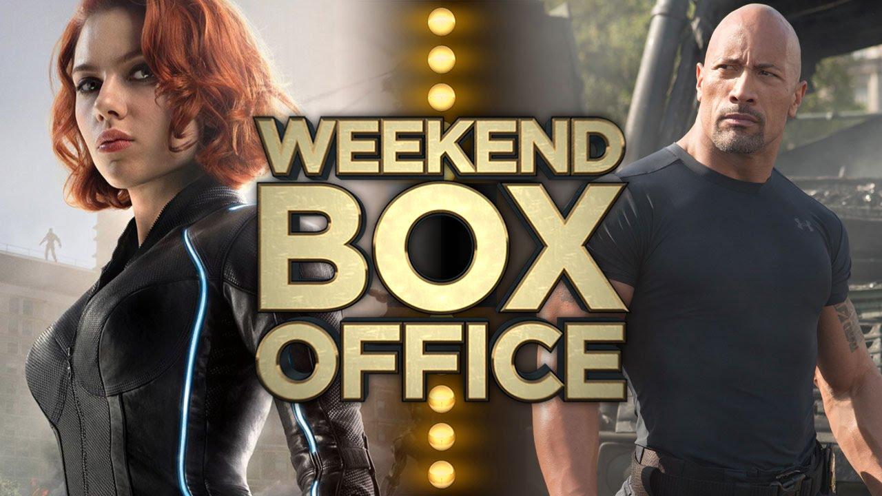 Weekend Box Office Studio Earnings