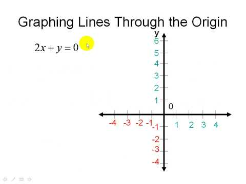 Graphing homework help
