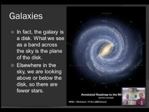 Astronomy: What's Out There