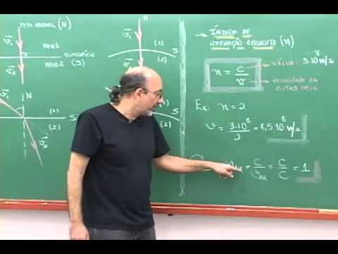 Professor fala sobre o fenômeno da refração da luz