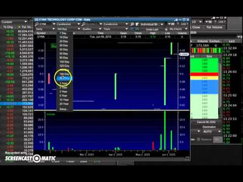 Binary trading online uk
