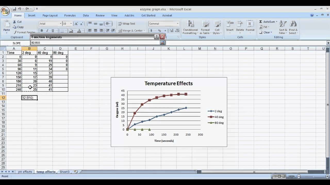 Rate of reaction lab report