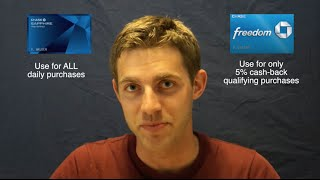 BEST Credit Card system for getting FREE Flights (2014)