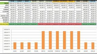 EXCEL İLE GELİR GİDER TABLOSU Hazırlama / Prepare an income table
