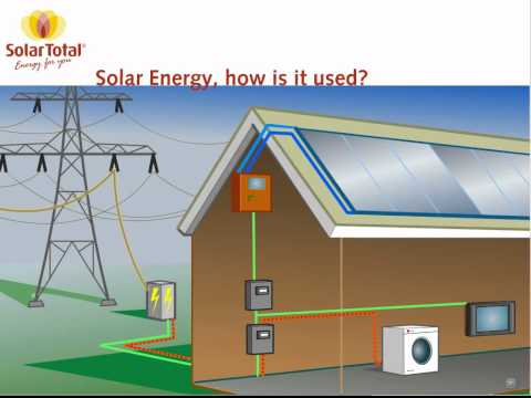 Solar Energy -- How Does It Work?